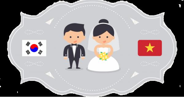 Giải quyết Giấy chứng nhận kết hôn cấp sai thẩm quyền